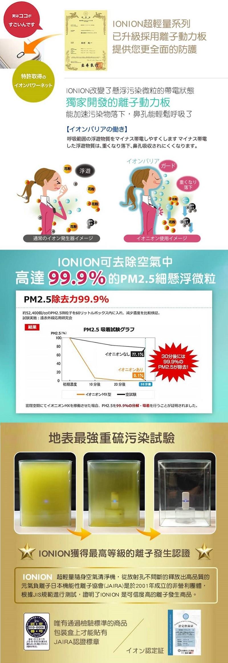 IONION MX超輕量隨身空氣清淨機 最新升級版 香港行貨